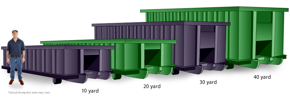 Tip Top Containers - Roll-Off Sizes
